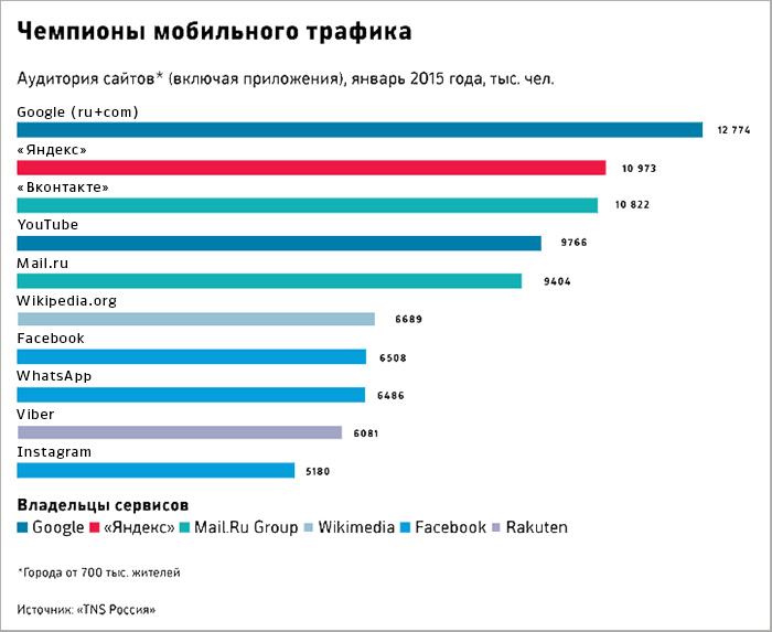 Webmaster Russian 97