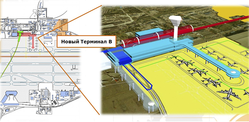аэропорт Шереметьево