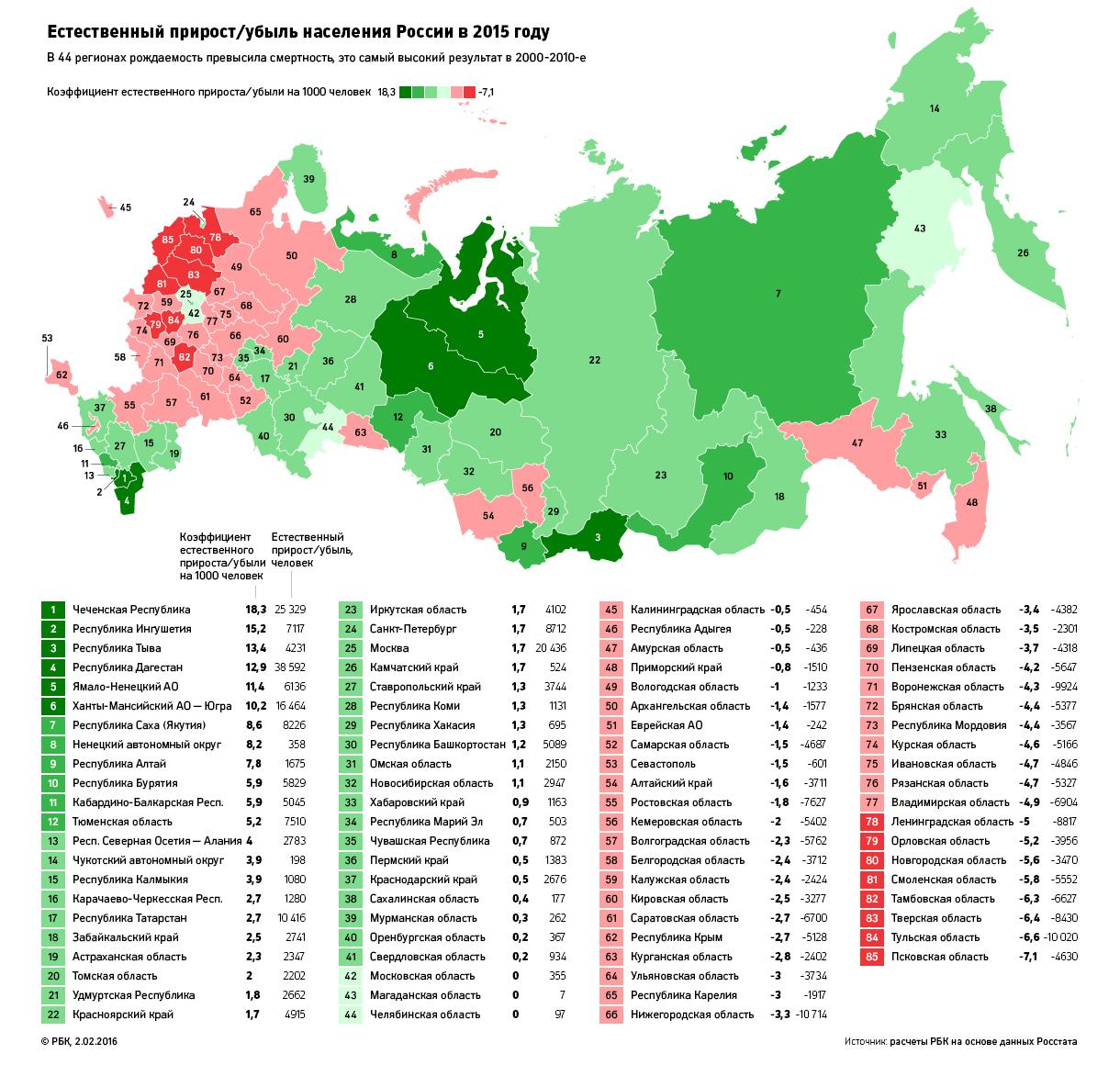 http://pics.v6.top.rbk.ru/v6_top_pics/media/img/1/82/754544916446821.jpg