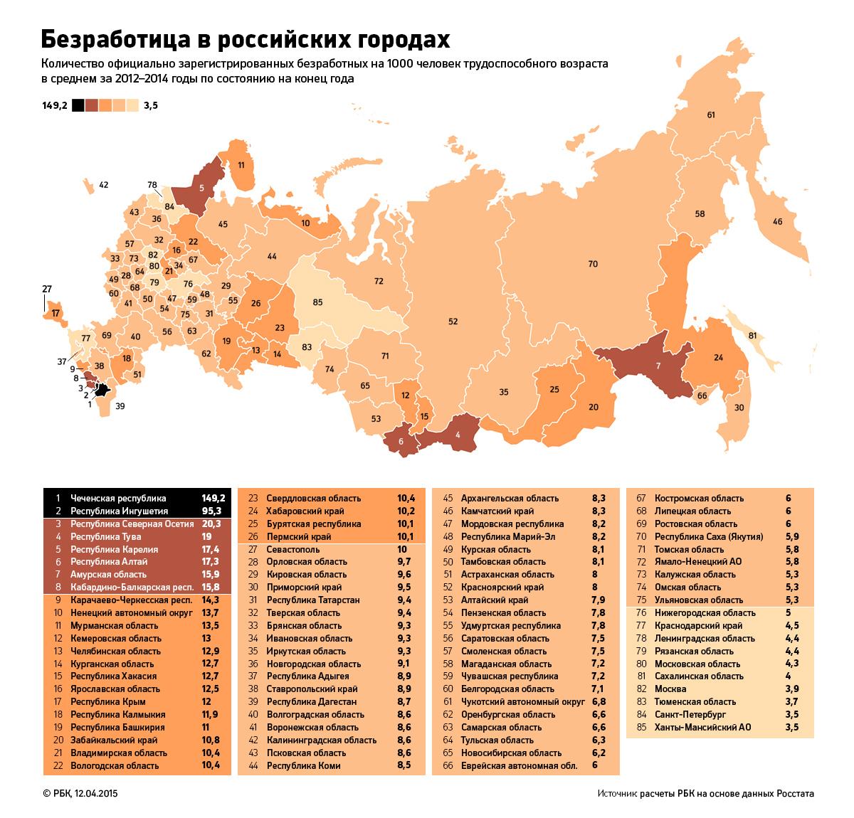 Виза в Китай для россиян в 2018 году: нужна ли, оформление