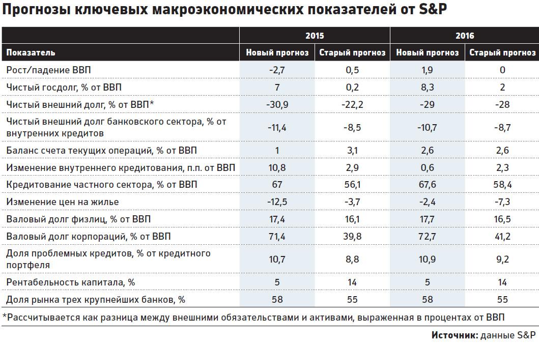 http://pics.v6.top.rbk.ru/v6_top_pics/media/img/2/63/754283414646632.jpg