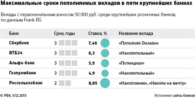 http://pics.v6.top.rbk.ru/v6_top_pics/media/img/4/12/754497334789124.jpg