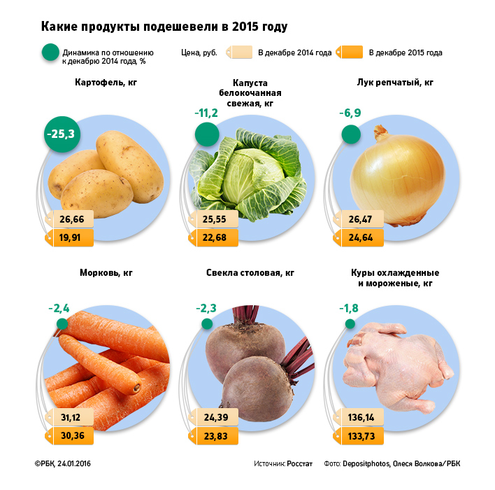 http://pics.v6.top.rbk.ru/v6_top_pics/media/img/4/88/754536612424884.jpg