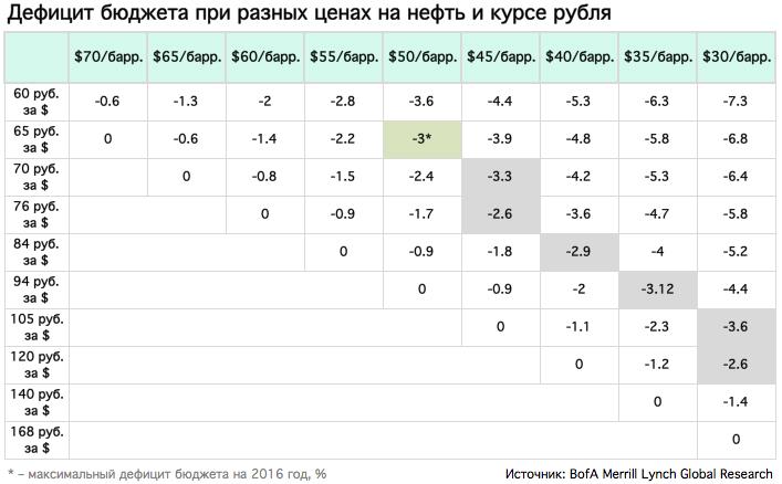 http://pics.v6.top.rbk.ru/v6_top_pics/media/img/5/15/754500910052155.jpg