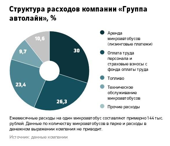 http://pics.v6.top.rbk.ru/v6_top_pics/media/img/5/81/754371433438815.jpeg