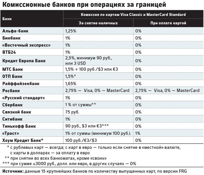 http://pics.v6.top.rbk.ru/v6_top_pics/media/img/6/09/754340247476096.jpg