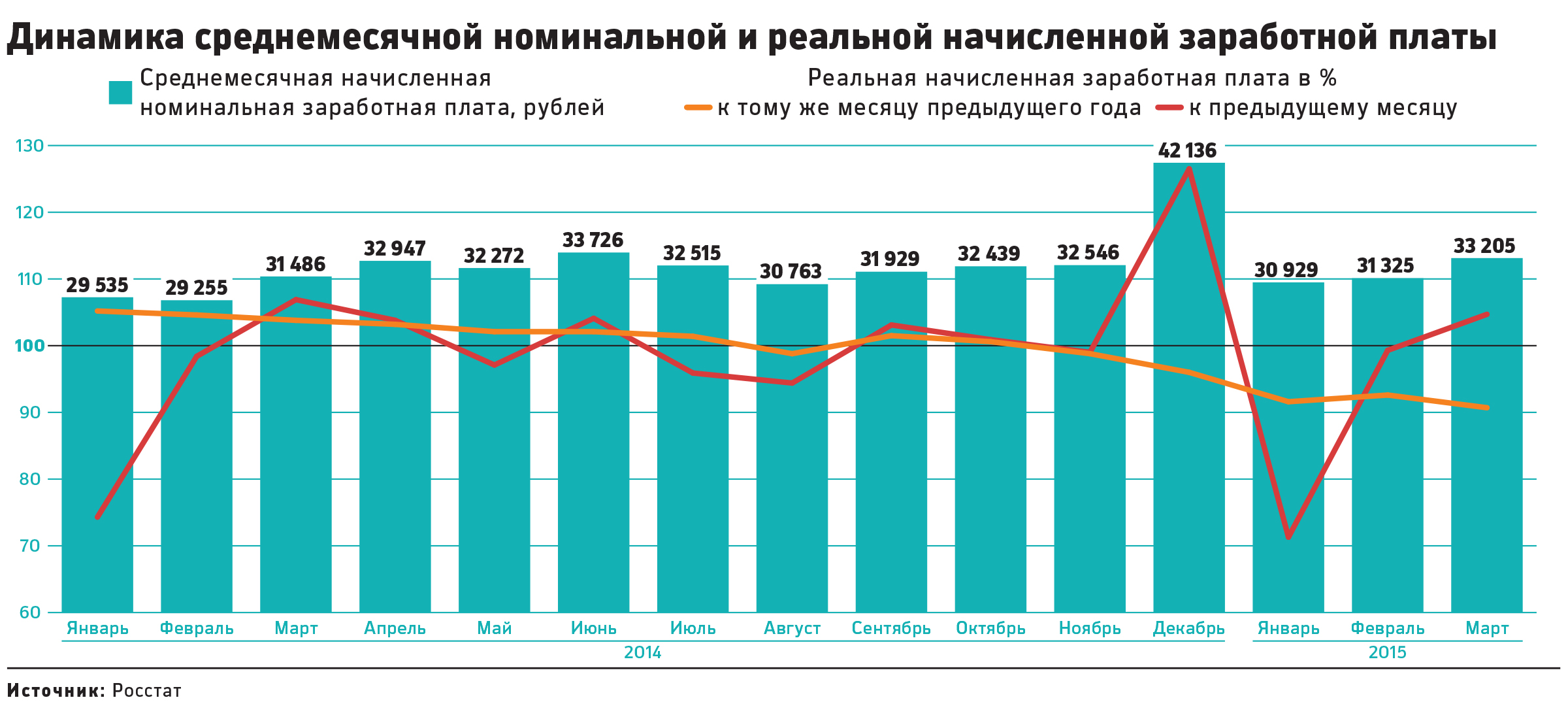 Официальное объяснение кризиса в России