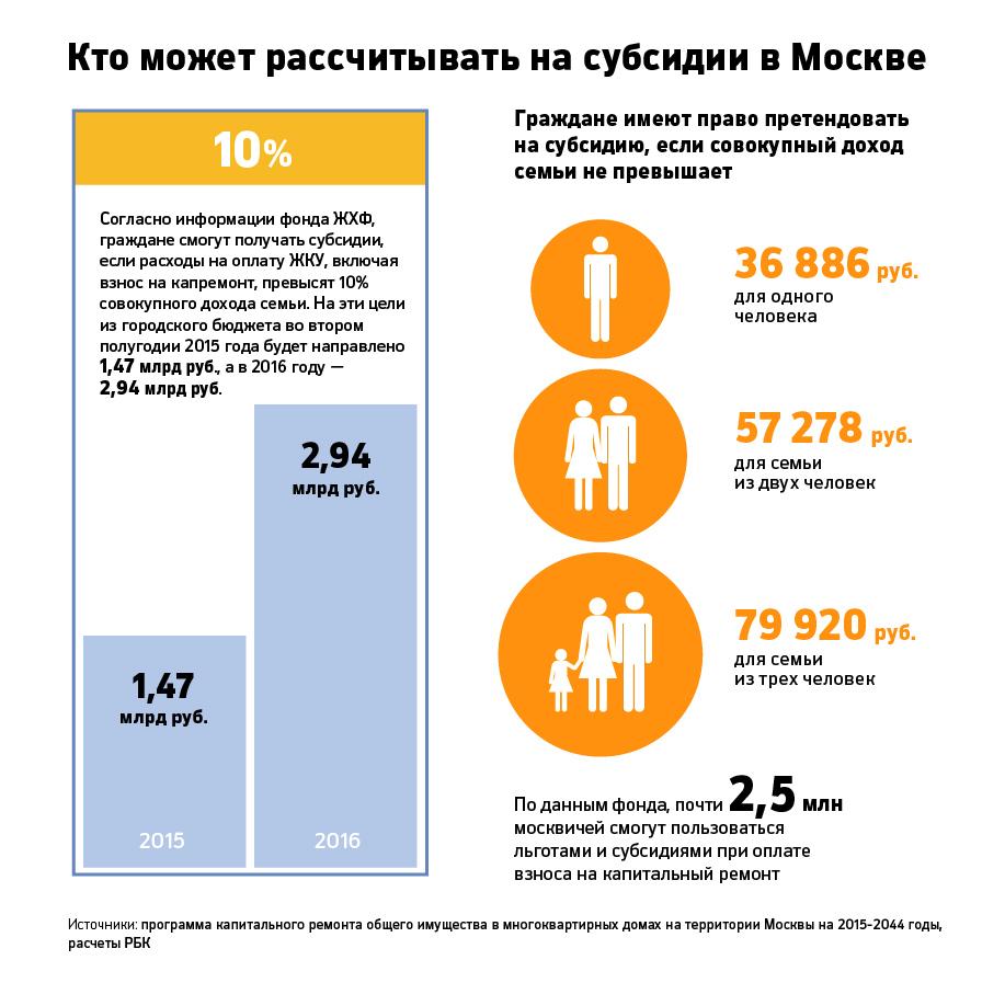 ЖКХ - советы 16 214 адвокатов и юристов