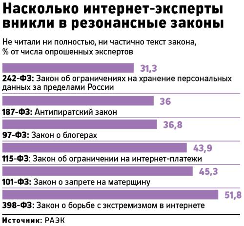 http://pics.v6.top.rbk.ru/v6_top_pics/media/img/7/36/754385403774367.jpg