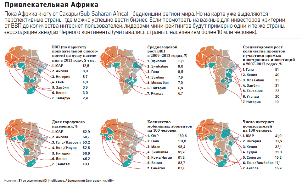 страны африки и столицы их: