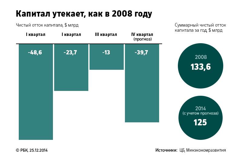 Пластиковая карта visa platinum сравнить цены Петропавловск-Камчатский