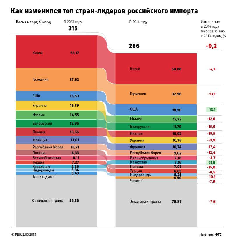http://pics.v6.top.rbk.ru/v6_top_pics/resized/800xH/media/img/5/18/754254118926185.jpg