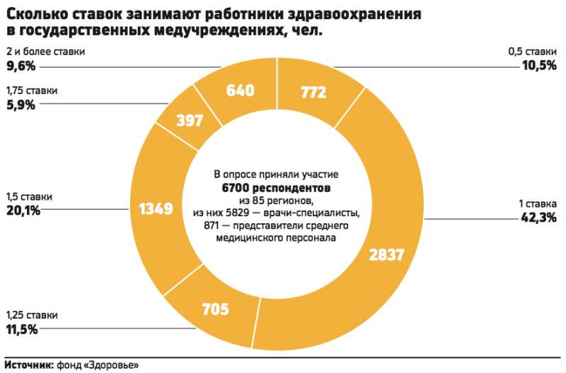 Заявление на прикрепление ребенка к поликлинике в москве бланк